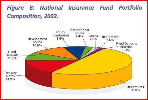 barbados-pension-scheme.jpg
