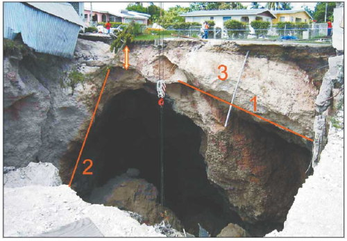 barbados-cave-deaths