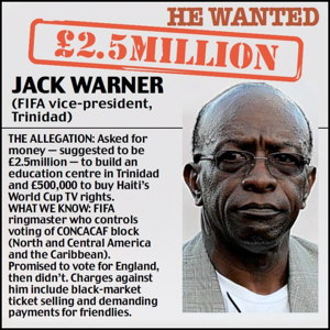- jack-warner-bribes-fifa