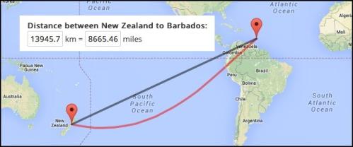 Barbados New Zealand