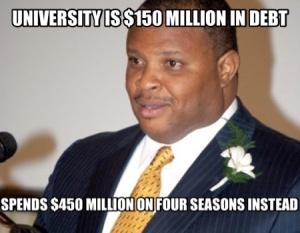 Barbados Economy