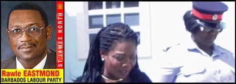 Barbados Women